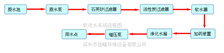 超滤系统内部结构图片